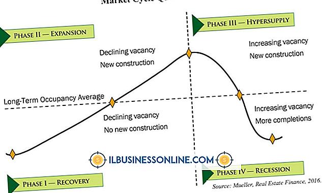 Vier fasen van herstel van bedrijfscycli