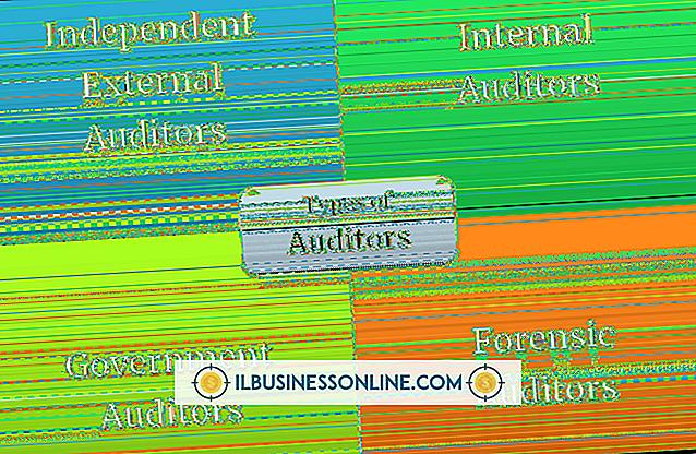 Buchhaltung & Buchhaltung - Arten von Anweisungen im Rechnungswesen