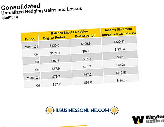 Kategoria księgowość i księgowość: Co to jest niezrealizowany zysk w rachunku zysków i strat?