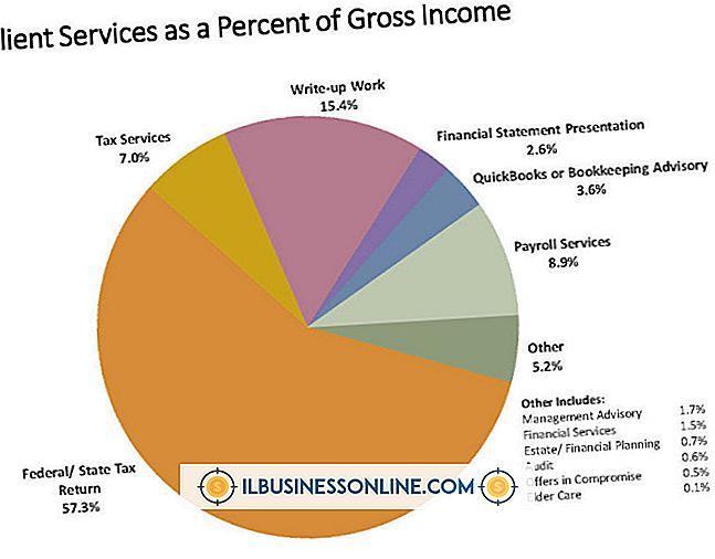 Buchhaltung & Buchhaltung - Typische Geschäftsausgaben