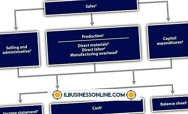 Cash Flow Direct Metode for Manufacturing Companies
