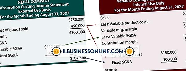 Direkte Kosten gegen  Vollständige Kostenaufstellung