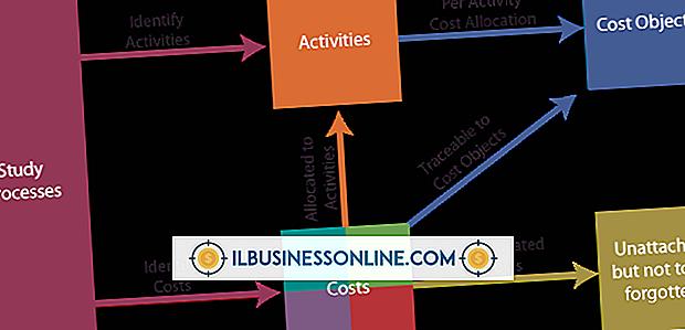 Kategori bogføring og bogføring: Funktionsbaseret omkostningsregnskabsgrundlag