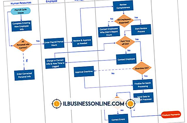 Verschillende soorten bedrijven om cashflow vanuit huis te genereren