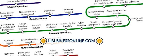 Categoría contabilidad y contabilidad: ¿Cómo reduce el comercio electrónico los costos de transacción comercial para una tienda minorista típica?