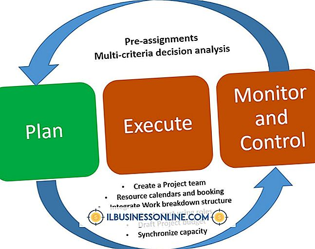 Buchhaltung & Buchhaltung - Grundlegendes zu Projektstrukturplänen und Projektabrechnung