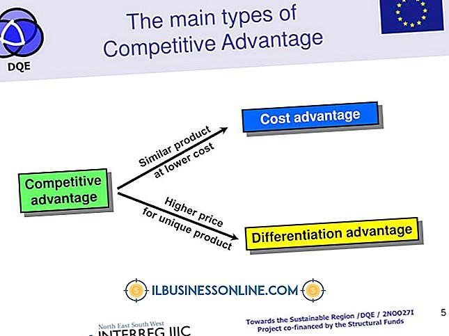 Vier Methoden der Wettbewerbsvorteile