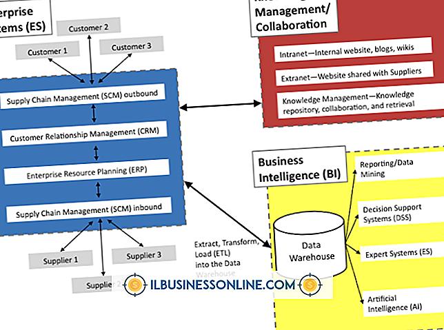 So richten Sie ein Management Accounting Information System ein
