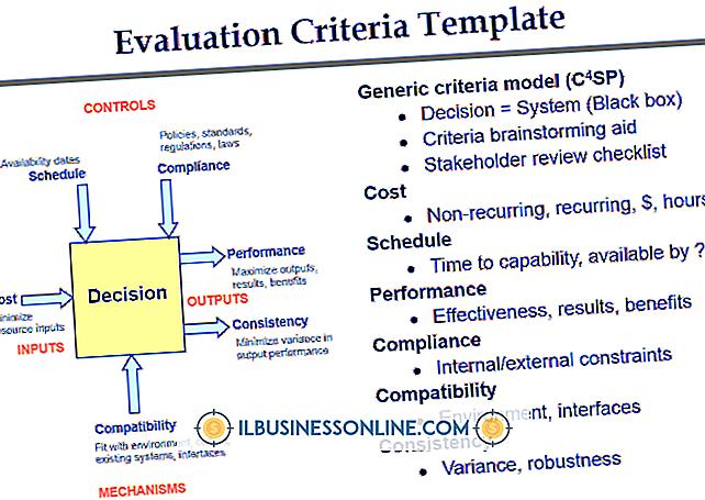 Kategori reklame og markedsføring: Eksempler på en bedriftsevaluering