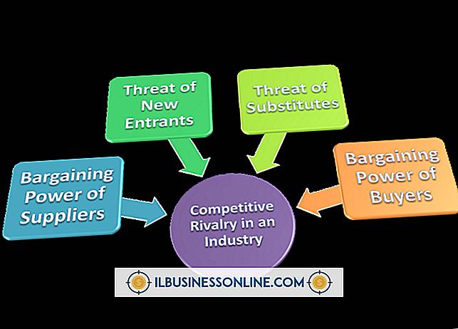 विज्ञापन विपणन - उद्योग विश्लेषण में पांच बलों के मॉडल का उपयोग