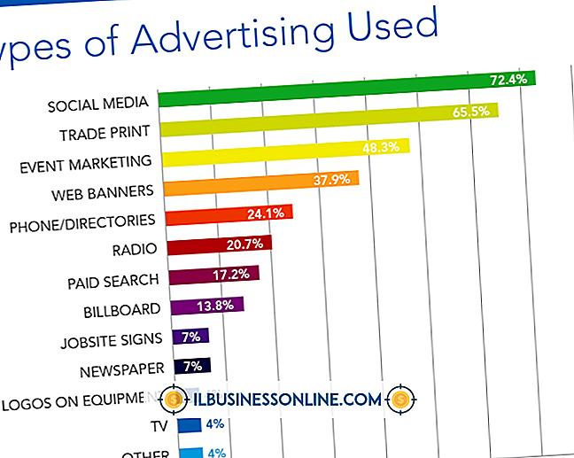 Kategori reklame og markedsføring: Mest effektive former for reklame
