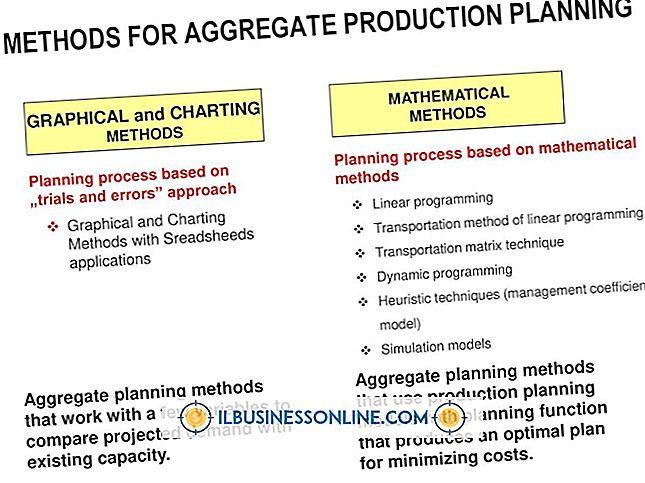 विज्ञापन विपणन - एक सेवा में उत्पादन योजना का उपयोग कैसे करें