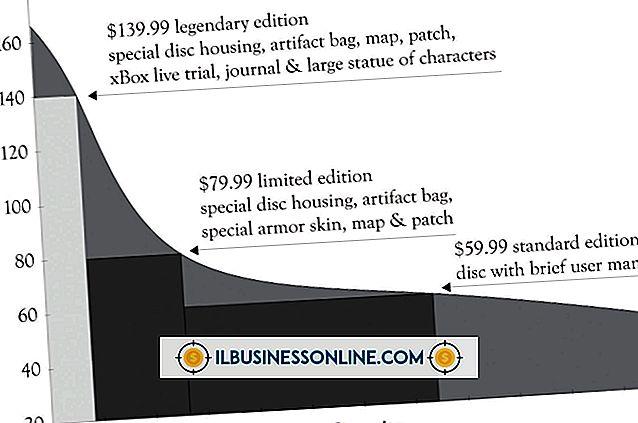 หมวดหมู่ การโฆษณาและการตลาด: ตัวอย่างของความแตกต่างและการรวมใน บริษัท