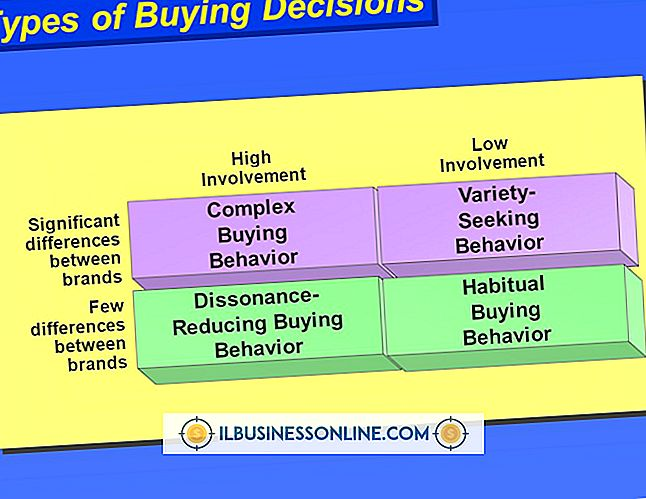 विज्ञापन विपणन - उपभोक्ता खरीदना व्यवहार और उत्पाद निर्णय के प्रकार