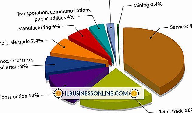De fyra typerna av industriinfrastruktur