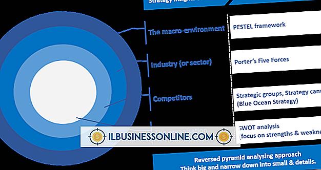 環境ビジネス分析