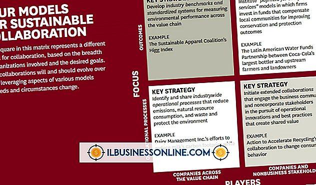 Kategorie Werbung & Marketing: Beispiele für Collaboration Performance-Standards
