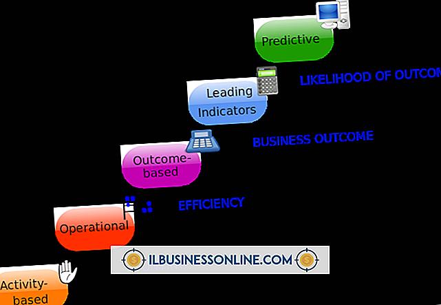 Kategoria Marketing reklamowy: Jak e-biznes wpłynie na plan marketingowy?