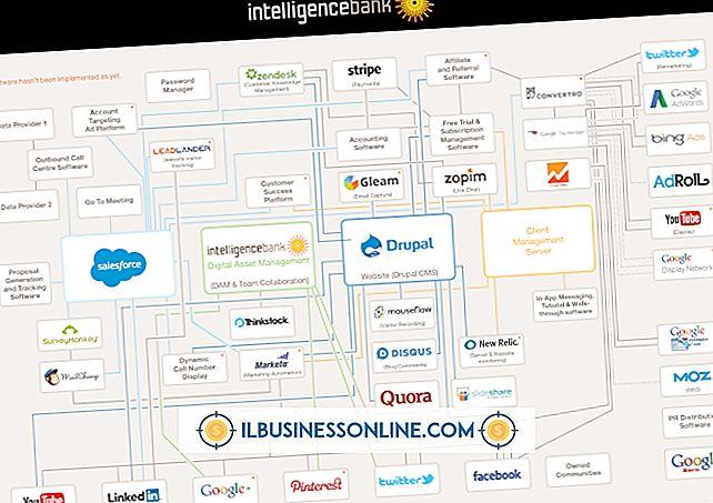 श्रेणी विज्ञापन विपणन: विभिन्न विज्ञापन प्लेटफार्म