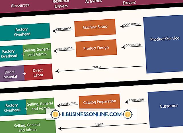 विज्ञापन विपणन - गतिविधि आधारित लागत में आवंटन के दो चरण क्या हैं?