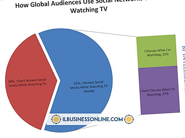 विज्ञापन विपणन - गुणात्मक बाजार अनुसंधान के लिए सोशल मीडिया का उपयोग कैसे करें