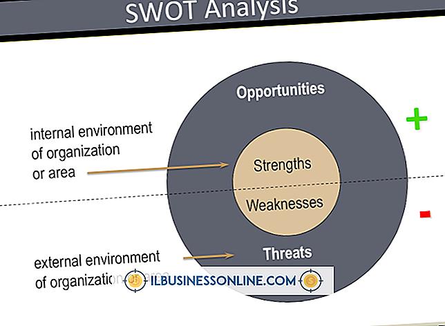 SWOT-Analyse für externe Umgebungen