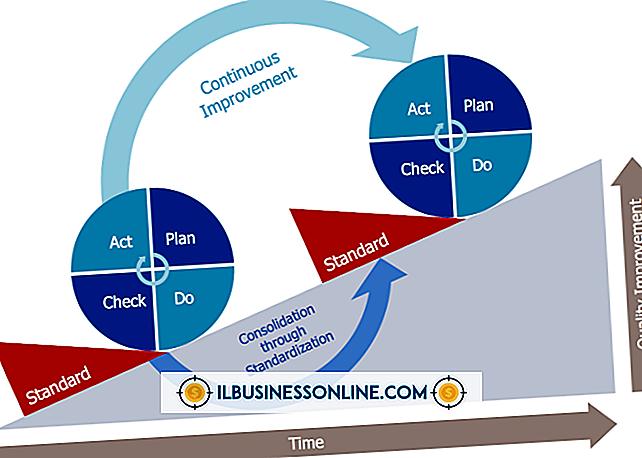 Kategorie Werbung & Marketing: Schwächen des Deming-Zyklus