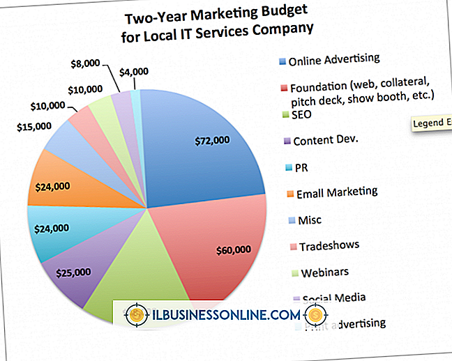 Werbung & Marketing - Die typische Aufteilung eines Werbebudgets