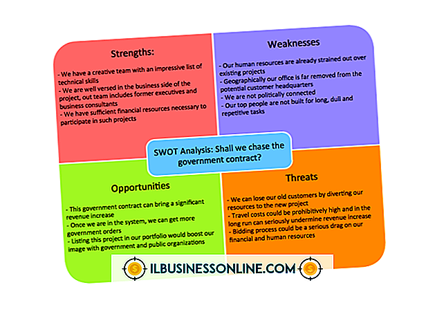 Flower Shop SWOT-analys
