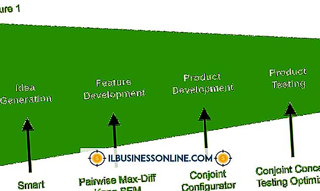 Ulemperne ved markedsundersøgelser om ny produktudvikling