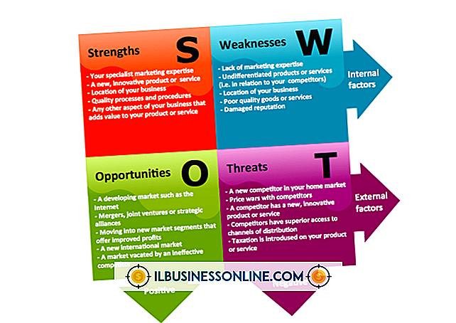Categorie reclame marketing: Zwakke punten van een marketingplan