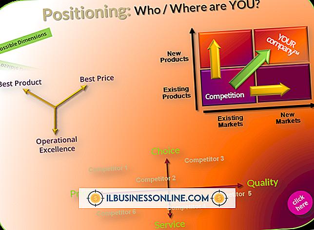 Exemplos de posicionamento em marketing