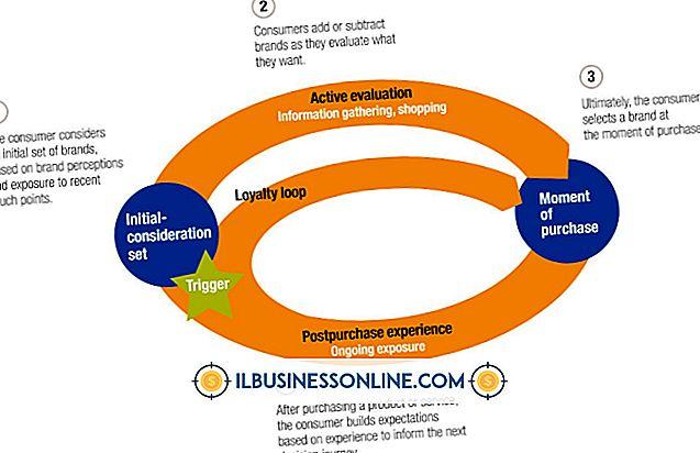 Werbung & Marketing - Wie wirkt sich die Art des Käufers oder Verbrauchers auf eine Marketingstrategie aus?