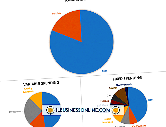 Kategori reklame og markedsføring: Hvordan virker en udgiftsplan?