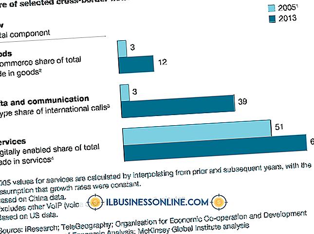 Måder HR-planlægning kan forbedre virksomhedens konkurrencefordel