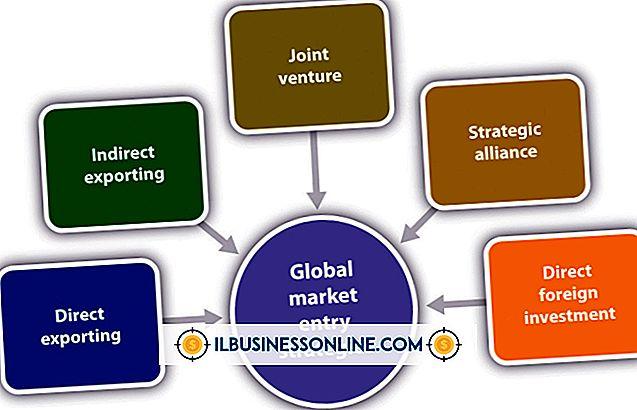 Werbung & Marketing - Arten von Strategien, die im Exportmarketing eingesetzt werden