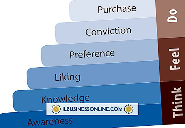 Hierarki af virkninger i reklame