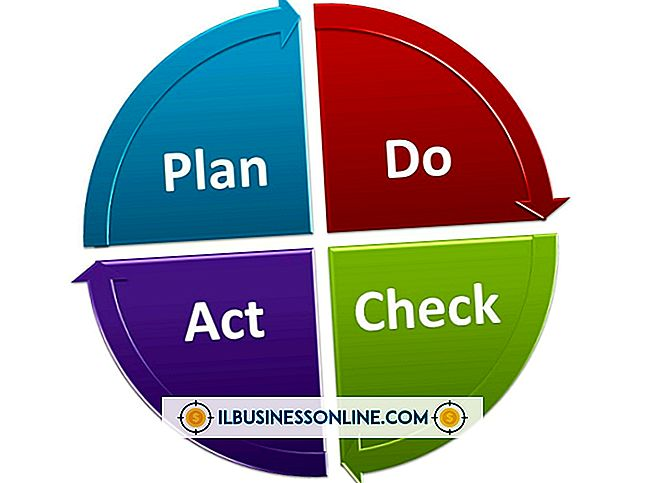 Niezbędne elementy międzynarodowego planu marketingowego