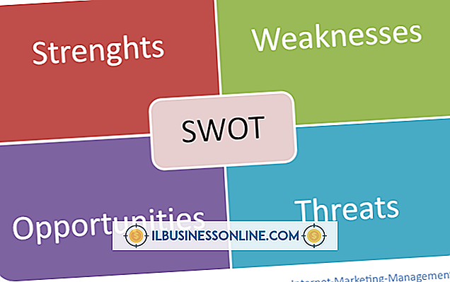 Werbung & Marketing - Grundlegendes zur SWOT-Analyse