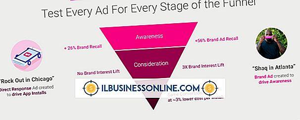 Kategori reklame og markedsføring: Eksempler på Undercover Marketing