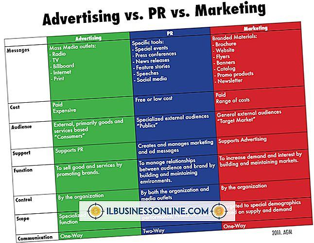 Kategorie Werbung & Marketing: Beispiele für vermarktungsbezogene immaterielle Vermögenswerte