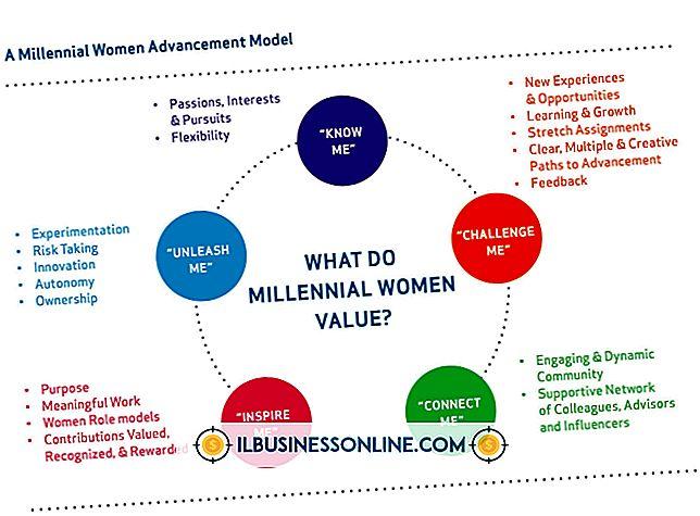 क्या कार्यस्थल मान पुरुषों और महिलाओं के लिए अलग है?