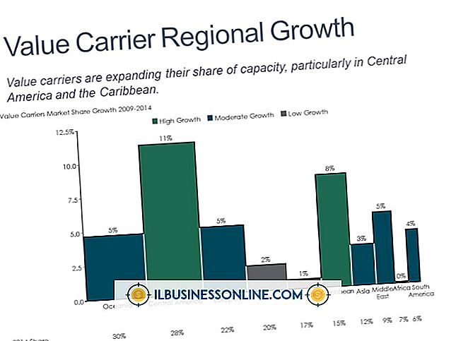 Kategori pemasaran iklan: Persamaan untuk Pertumbuhan Segmen Pasar