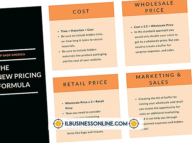 Kategorie Werbung & Marketing: Wie man ein Großhandelsunternehmen zum Einzelhandel bringt