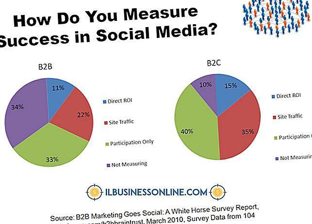 publicidade e marketing - Os tipos de mídia social para produtos de publicidade