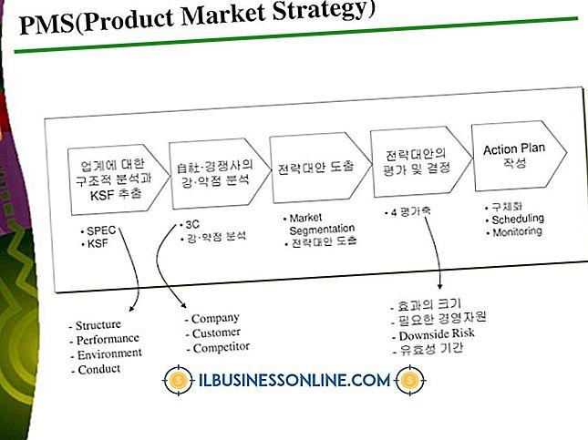 Estratégia de diferenciação com foco no ciclo de vida do produto