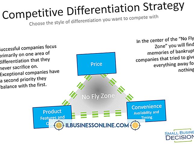 หมวดหมู่ การโฆษณาและการตลาด: กลยุทธ์การแบ่งกลุ่มที่แตกต่าง