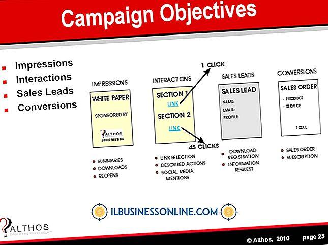 マーケティング目標の例