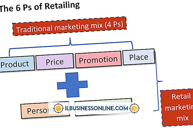 Categoría marketing publicitario: Salarios de trabajo de moda en las ventas vs.  Publicidad