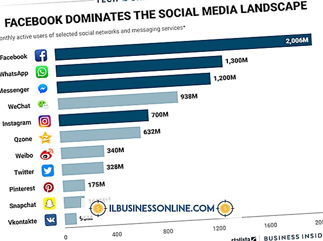 Jakie są cztery najpopularniejsze typy formatów biznesowych?